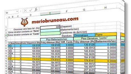 La Formule Excel pour calculer les battements/sec du musette